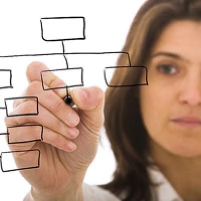 Weiße & Partner Business Consultants Organizational consulting Organisationsberatung