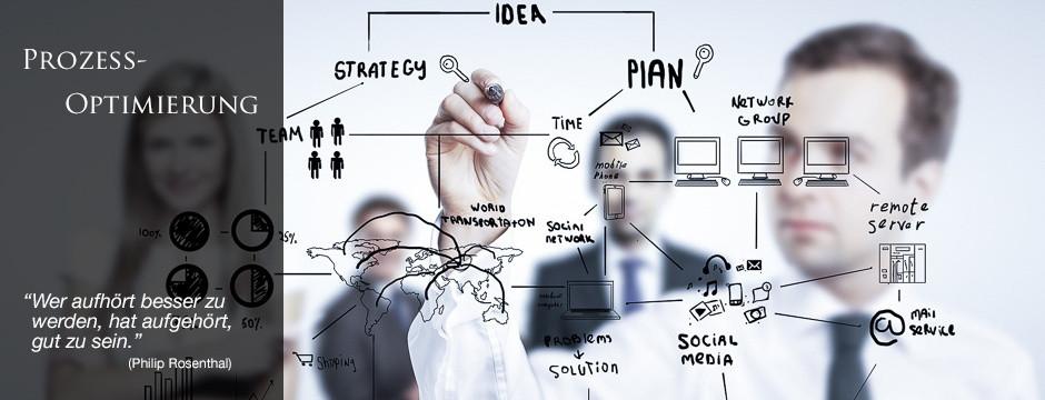 Weiße & Partner Business Consultants Prozessoptimierung